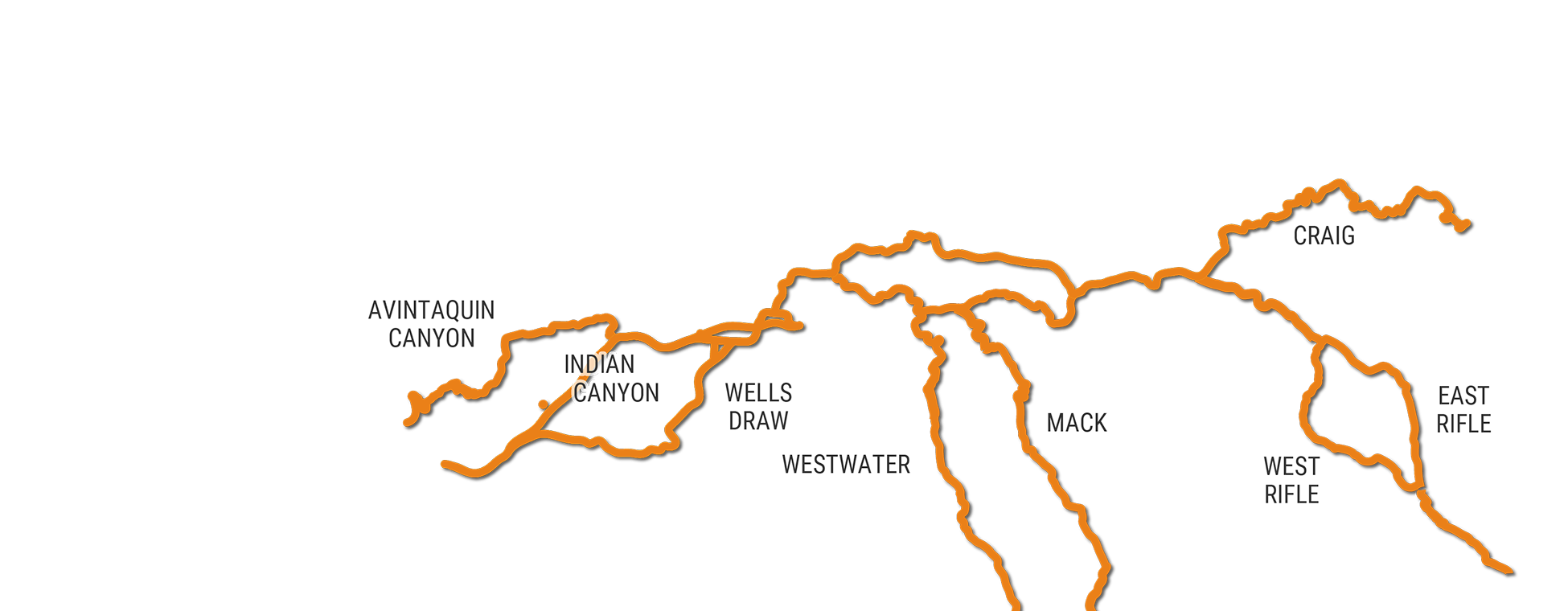 Short Listed Routes